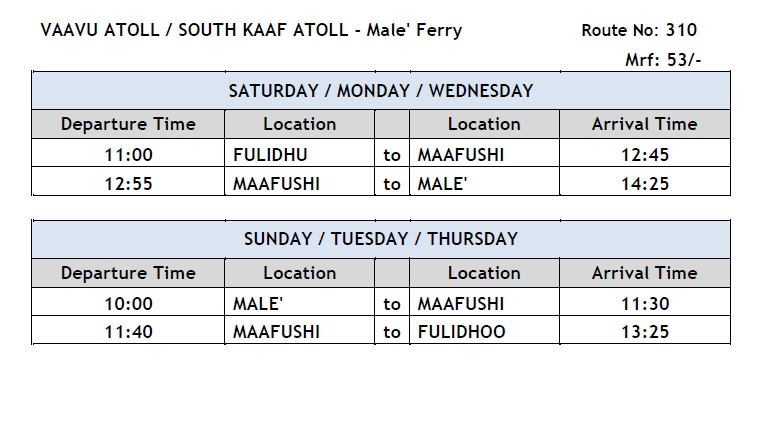 Ferry Male - Maafushi - Fulidhoo